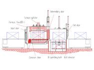 linee-automatiche-di-trattamento-termico06-te-forging