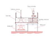linee-automatiche-di-trattamento-termico07-te-forging